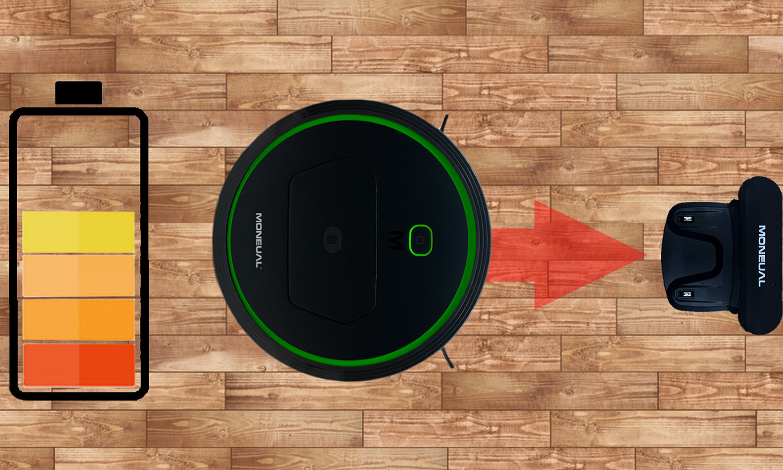 Jeśli automatyczny robot sprzatający się rozładuje, wroci do bazy by się naładować i wroci dalej sprzątać mieszkanie.