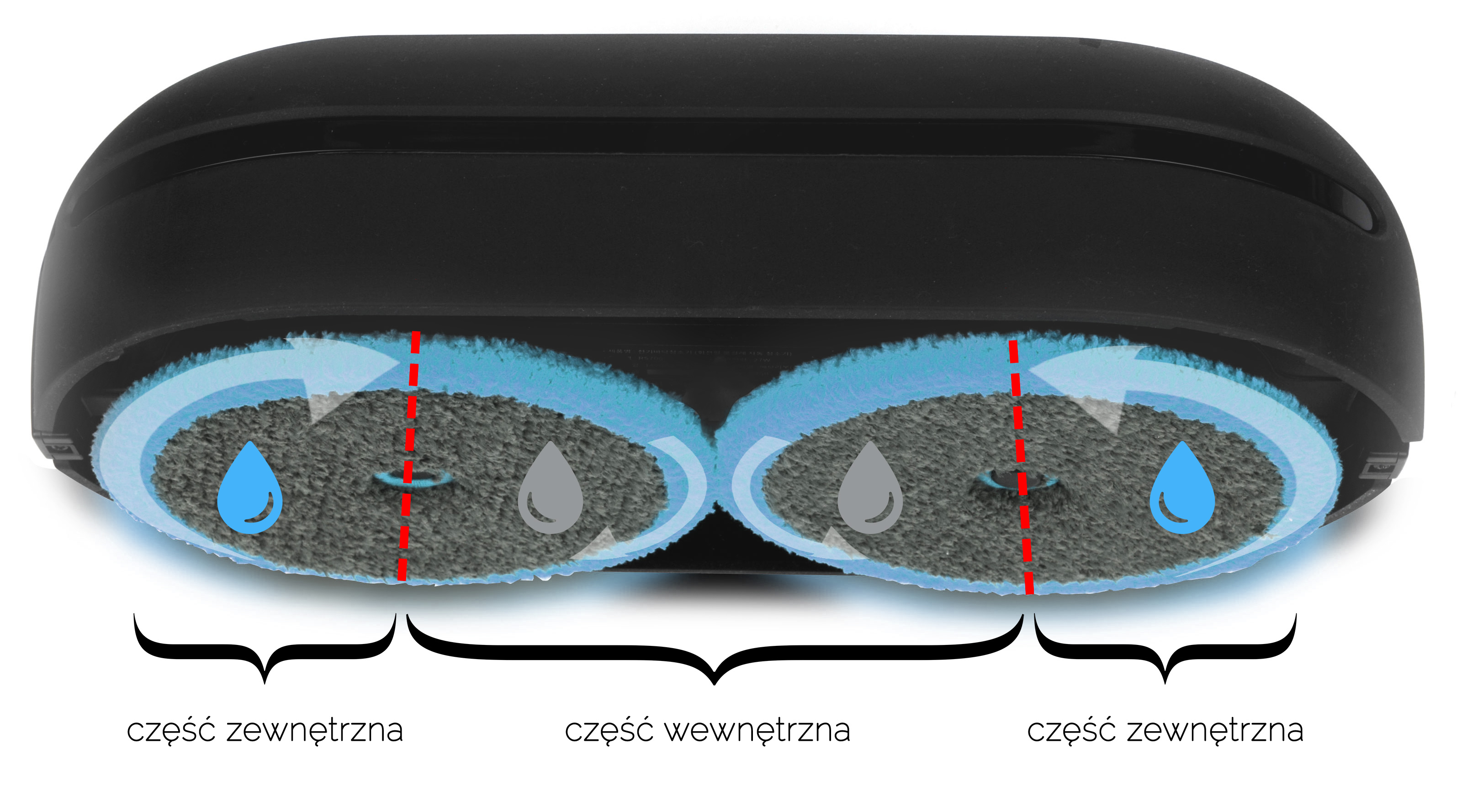 Proces precyzyjnego czyszczenia Zewnętrzna cześć mikrofibry myje, wewnętrzna wyciera i poleruje