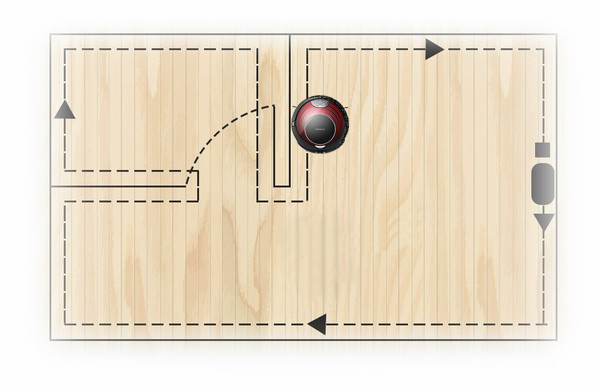Tryb corner - Moneual ME775 Style