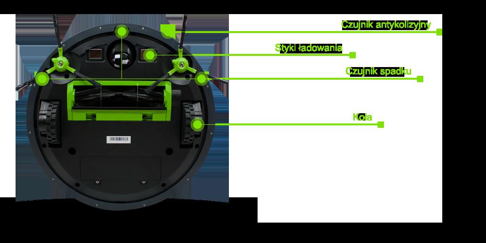 Opis mechanicznych części robota - Automatyczny odkurzacz Moneual MBOT 900